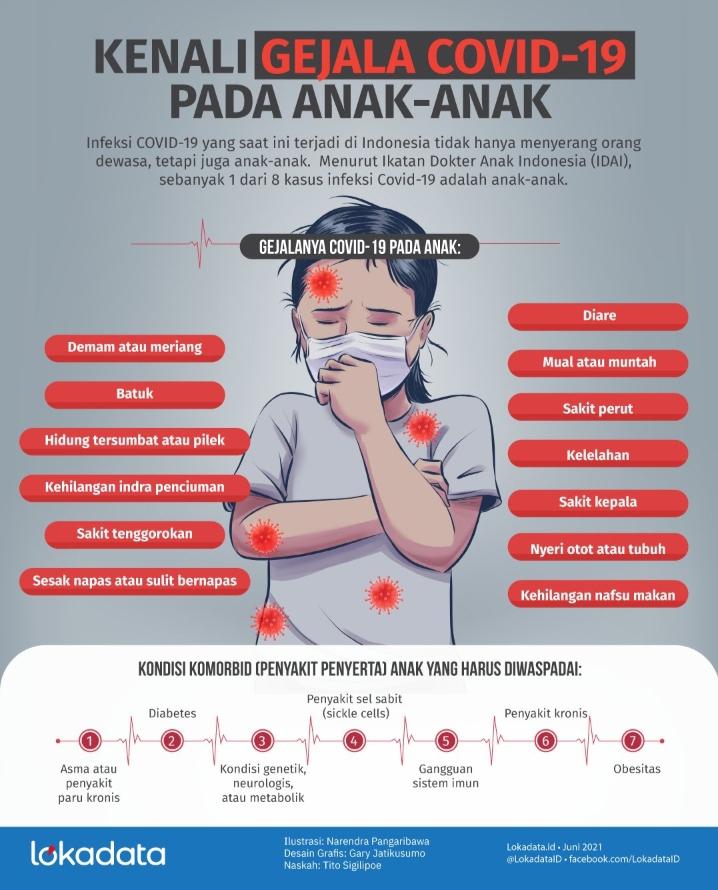 (Infografis: nyatanya.com/lokadata)
