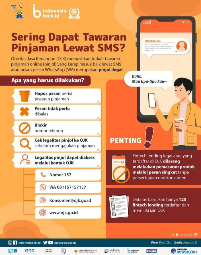 (Infgrafis: indonesiabaik.id)
