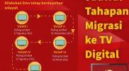 Info Grafis: nyatanya.com/Twitter @kominfodiy