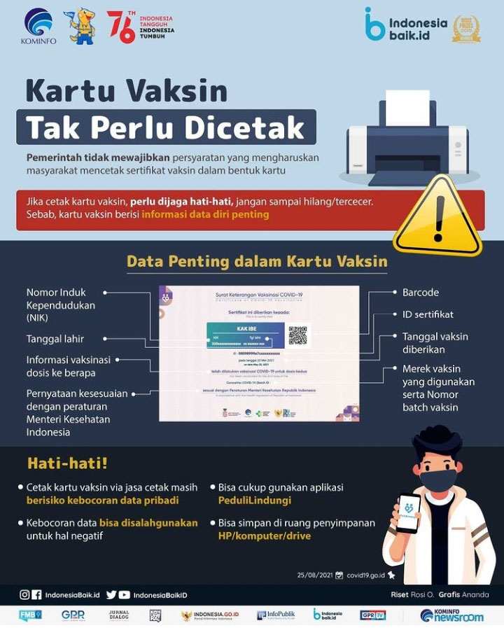 (Infografis:indonesiabaik.id)