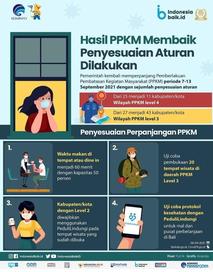 (Infografis: indonesiabaik.id)